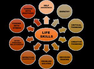 Communication and life skill